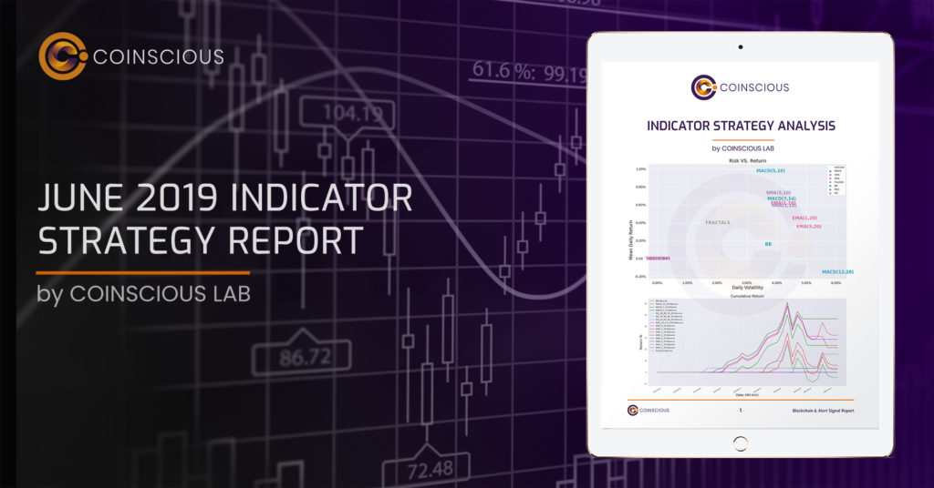 June 2019 Cryptocurency Indicator Strategy Report