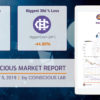Coinscious Cryptocurrency Market Report - August 5, 2019